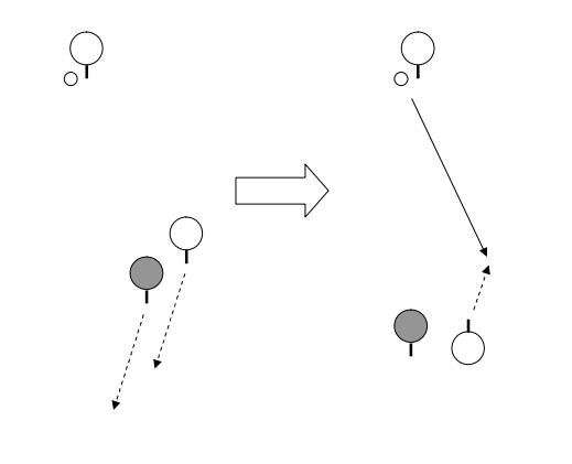 オフザボール動きセオリー4‐プルアウェイプッシュアウェイ