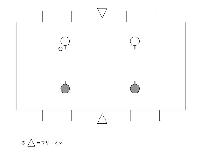 早野宏史DVD試合で役立つテクニック